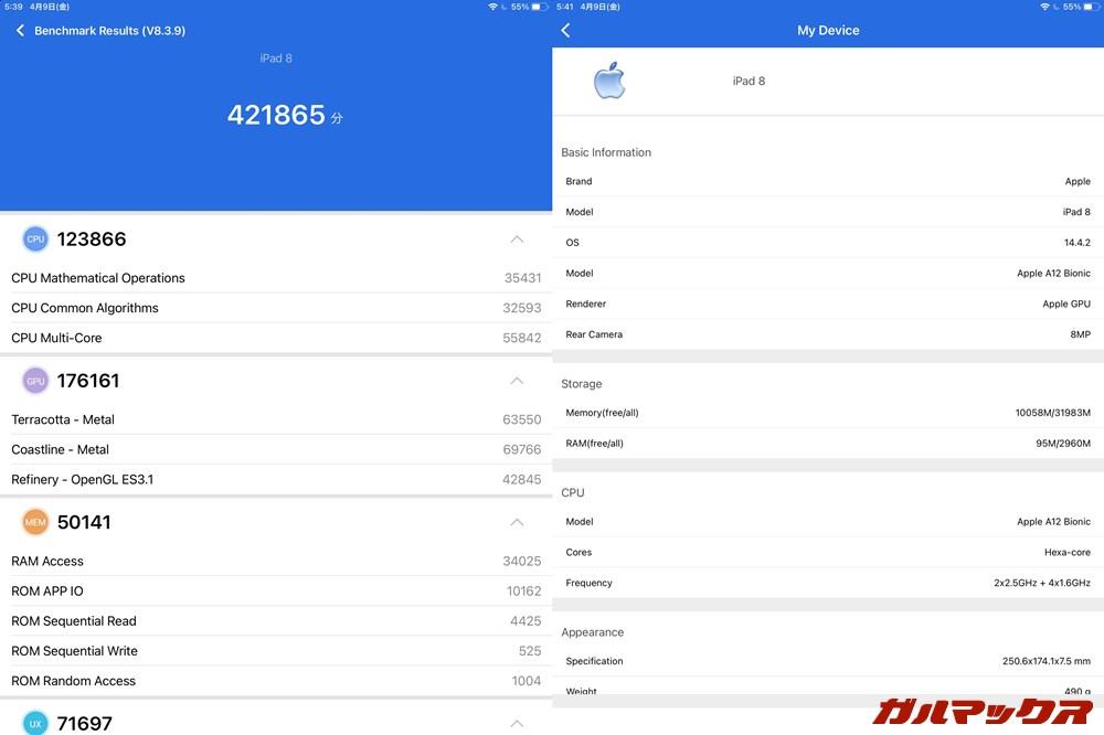 iPad 2020(iPadOS 14.4.2)実機AnTuTuベンチマークスコアは総合が421865点、GPU性能が176161点。