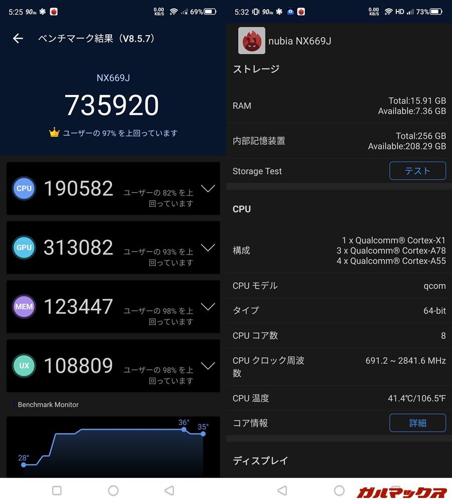 RedMagic 6 Pro/メモリ16GB(Android 11)実機AnTuTuベンチマークスコアは総合が735920点、GPU性能が313082点。