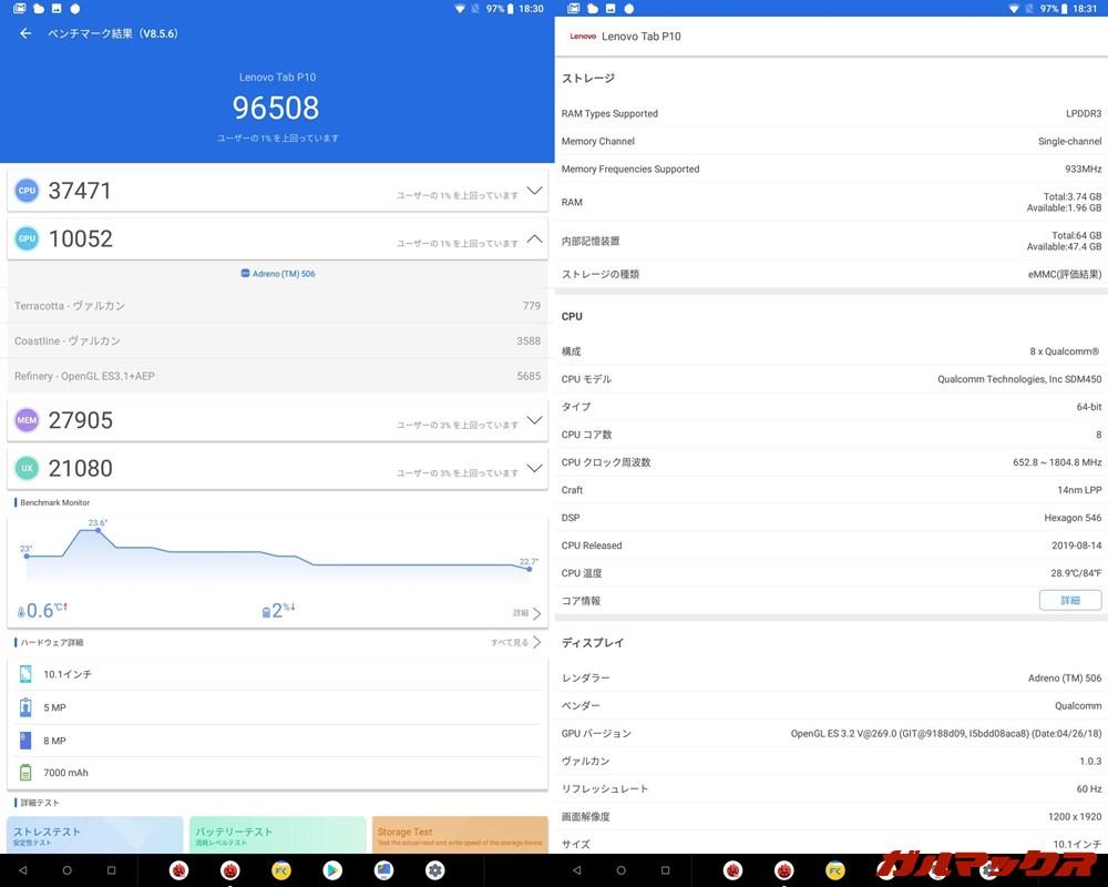Lenovo Tab P10(Android 8.0)実機AnTuTuベンチマークスコアは総合が96508点、GPU性能が10052点。