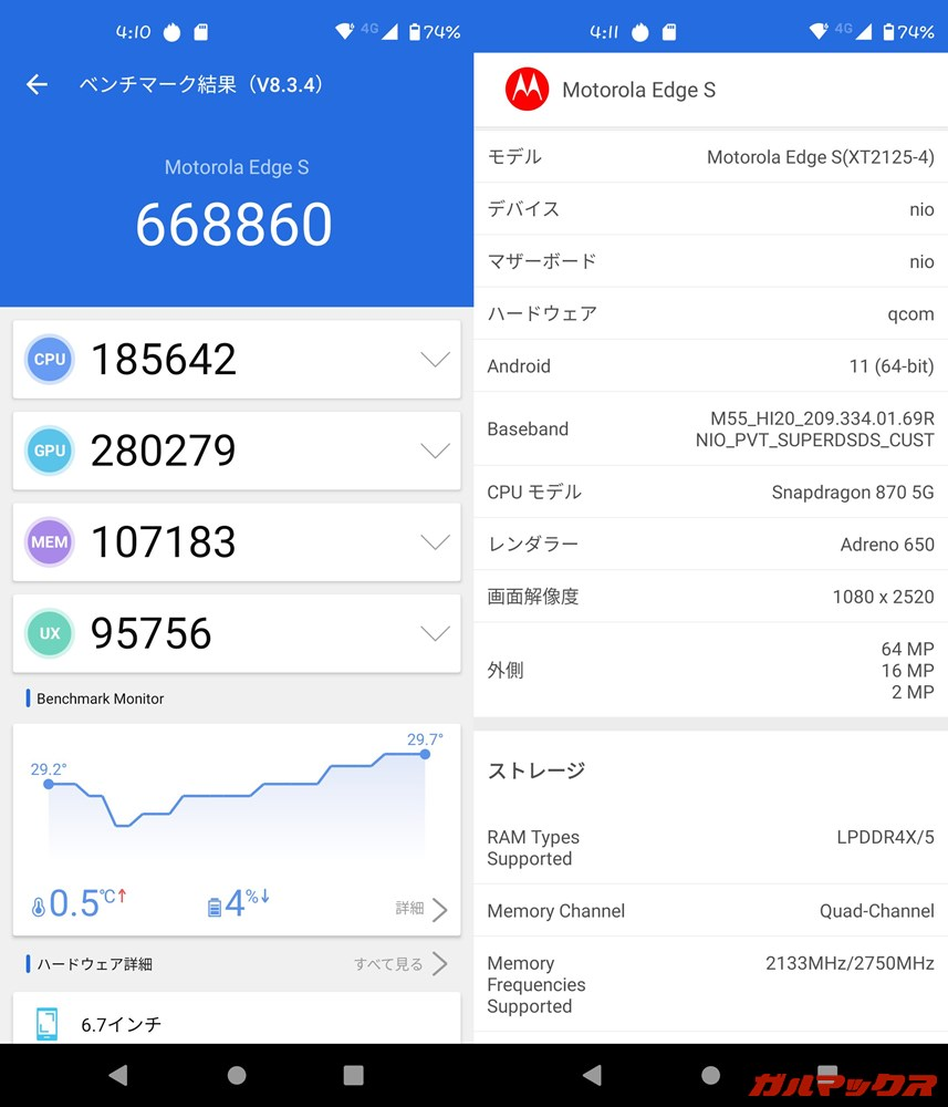 Motorola edge s/メモリ8GB(Android 11)実機AnTuTuベンチマークスコアは総合が668860点、GPU性能が280279点。