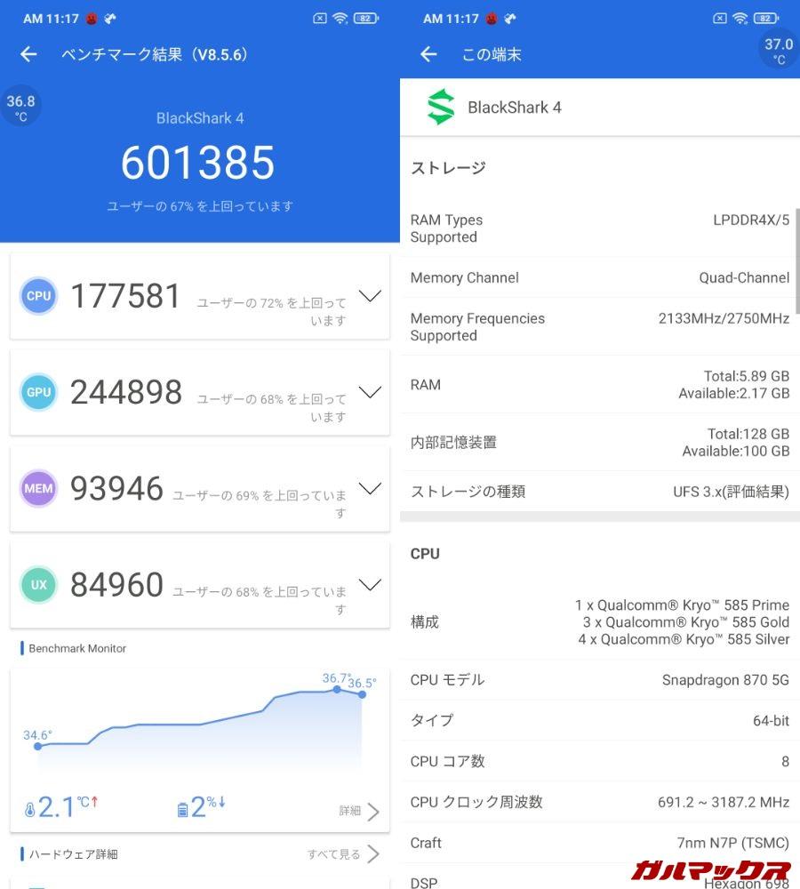 Black Shark 4(Android 11)実機AnTuTuベンチマークスコアは総合が601385点、GPU性能が244898点。