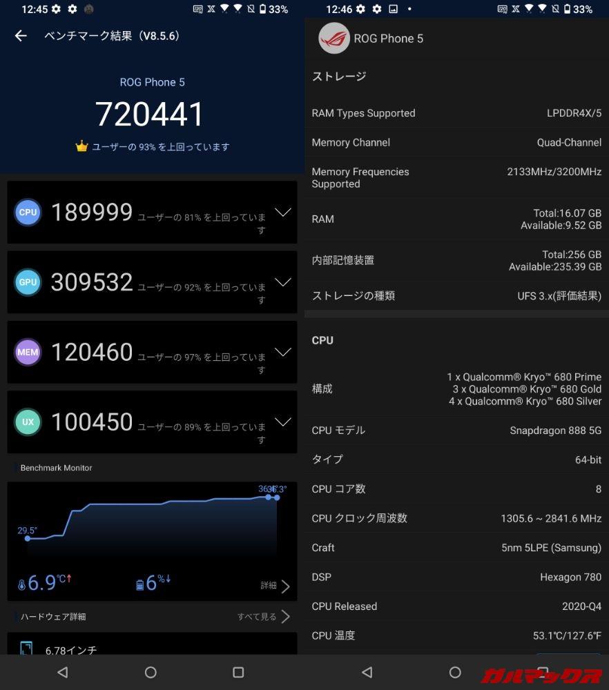 ROG Phone 5/メモリ16GB(Android 11)実機AnTuTuベンチマークスコアは総合が720441点、GPU性能が309532点。