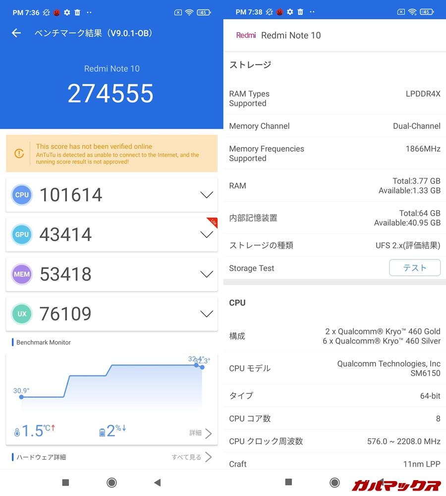 Redmi Note 10/メモリ4GB(Android 11)実機AnTuTuベンチマークスコアは総合が274555点、GPU性能が43414点。