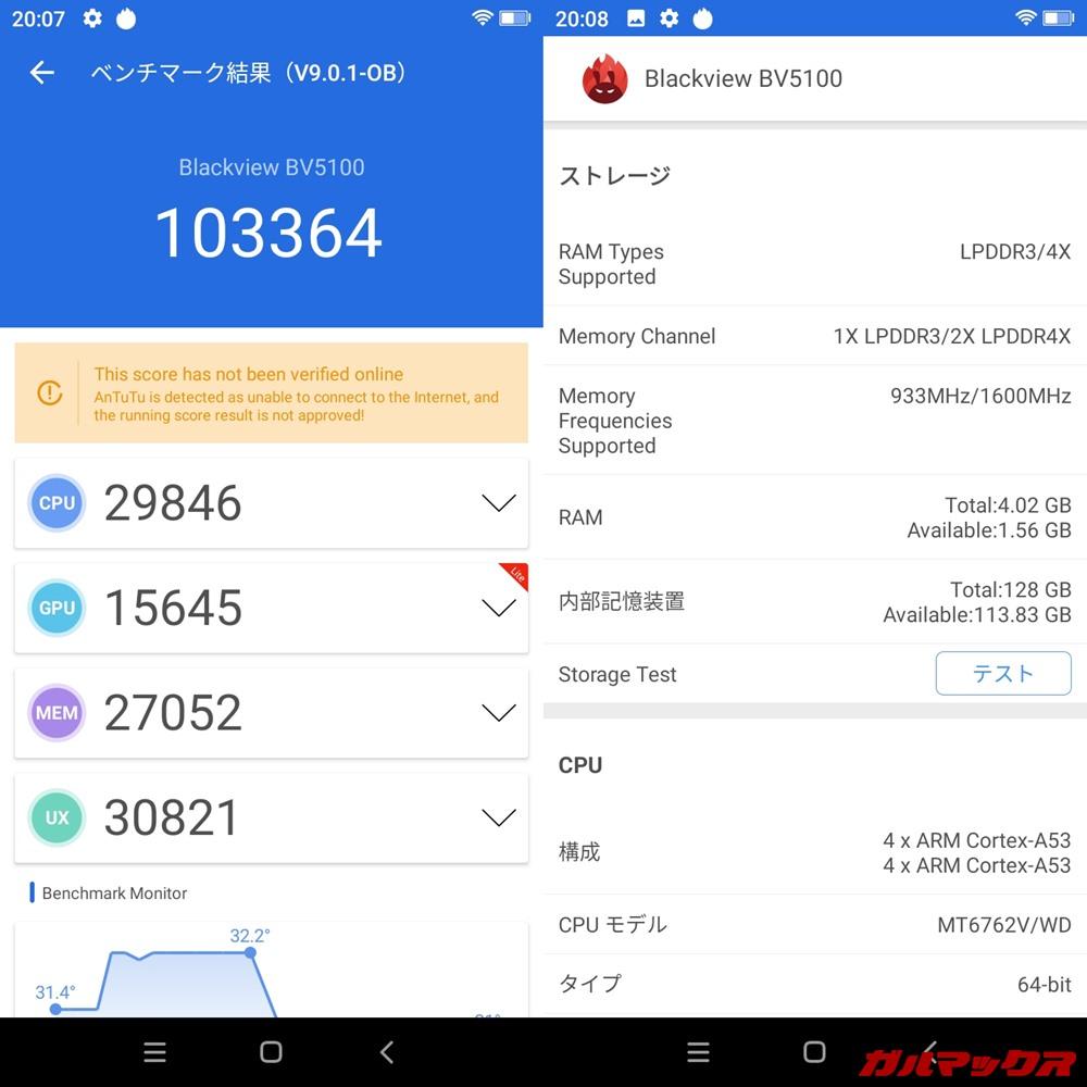 Blackview BV5100(Android 10)実機AnTuTuベンチマークスコアは総合が103364点、GPU性能が15645点。