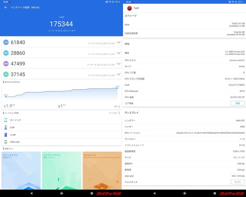 Blackview Tab 9(Android 10)実機AnTuTuベンチマークスコアは総合が175344点、GPU性能が28860点。