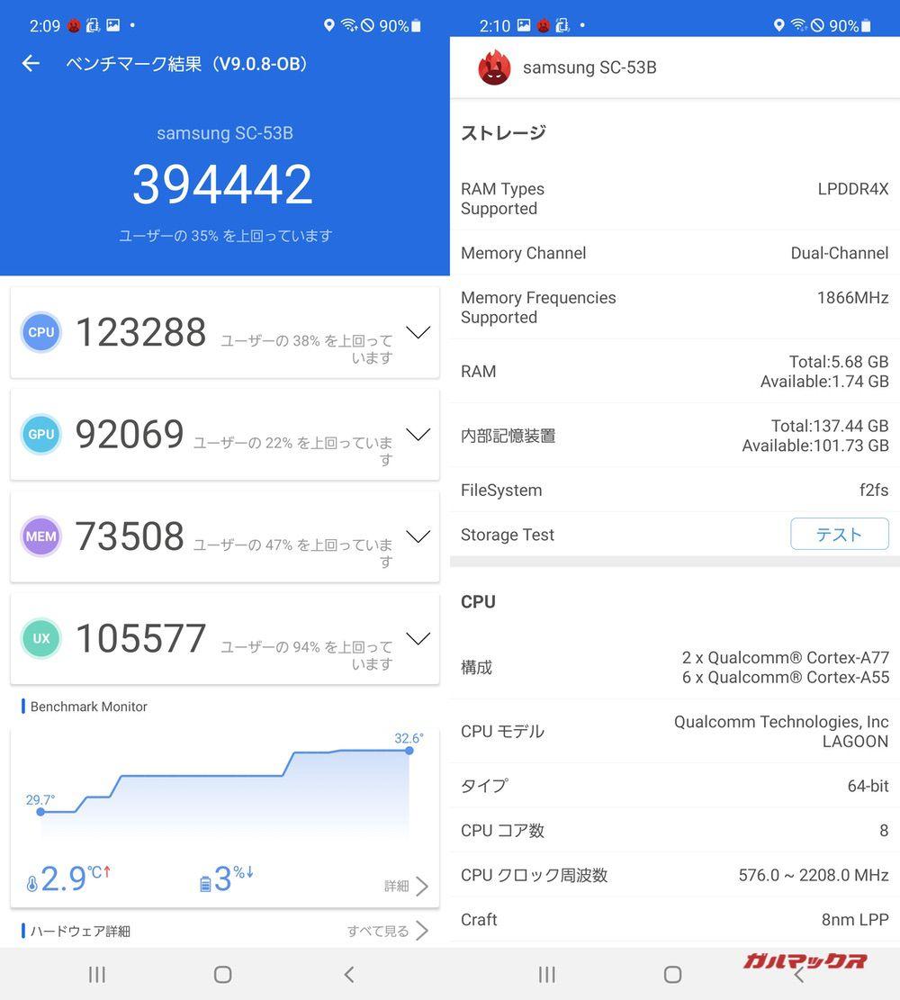 Galaxy A52 5G/メモリ6GB(Android 11)実機AnTuTuベンチマークスコアは総合が394442点、GPU性能が92069点。
