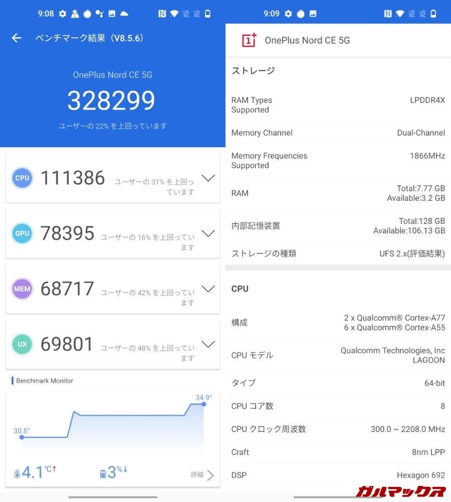 OnePlus Nord CE 5G/メモリ8GB(Android 11)実機AnTuTuベンチマークスコアは総合が328299点、GPU性能が78395点。