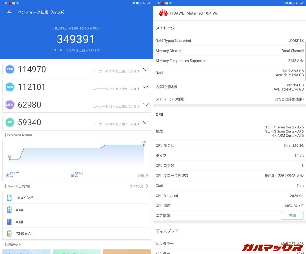 MatePad 10.4(2021)(Android 10)実機AnTuTuベンチマークスコアは総合が349391点、GPU性能が112101点。