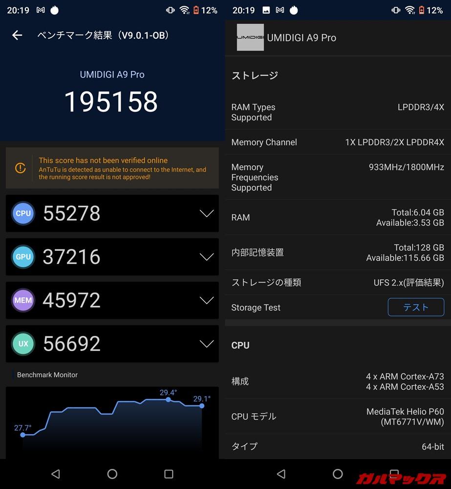UMIDIGI A9 Pro/メモリ6GB(Android 10)実機AnTuTuベンチマークスコアは総合が195158点、GPU性能が37216点。