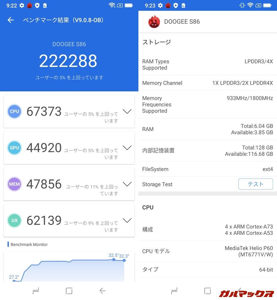 DOOGEE S86(Android 10)実機AnTuTuベンチマークスコアは総合が222288点、GPU性能が44920点。