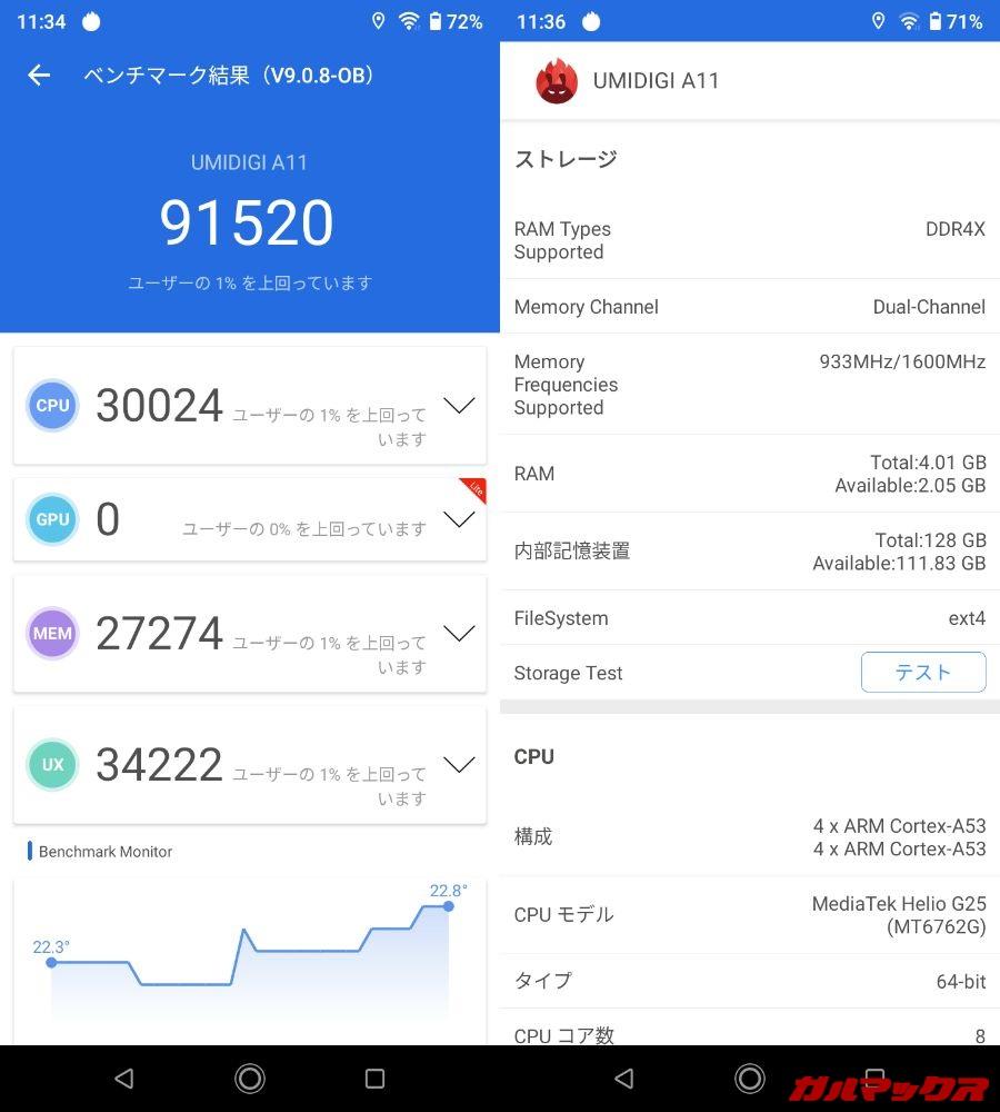UMIDIGI A11(Android 11)実機AnTuTuベンチマークスコアは総合が91520点、GPU性能が0点。