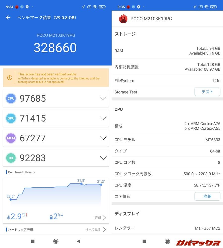 POCO M3 Pro 5G/メモリ6GB(Android 11)実機AnTuTuベンチマークスコアは総合が328660点、GPU性能が71415点。