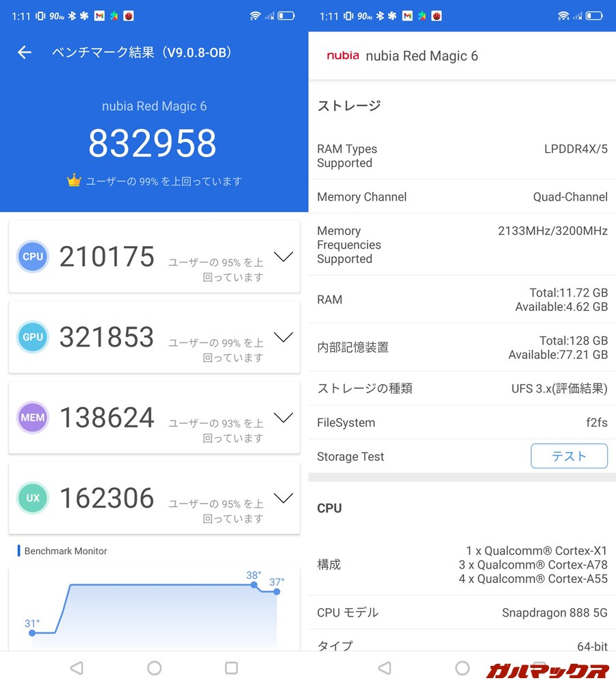 RedMagic 6/メモリ12GB(Android 11)実機AnTuTuベンチマークスコアは総合が832958点、GPU性能が321853点。