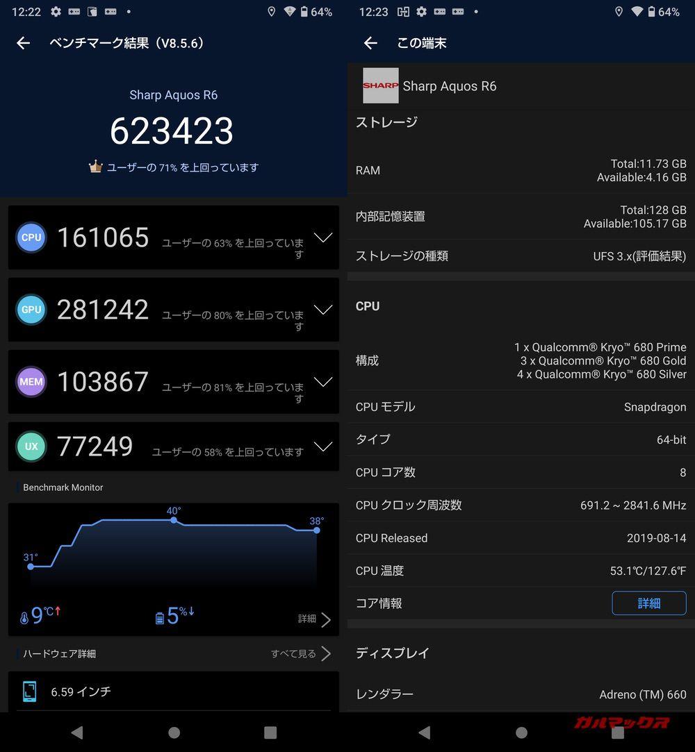 AQUOS R6(Android 11)実機AnTuTuベンチマークスコアは総合が623423点、GPU性能が281242点。