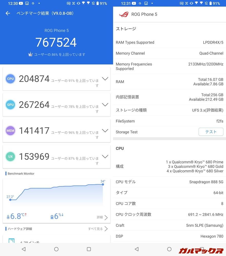 ROG Phone 5/メモリ16GB(Android 11)実機AnTuTuベンチマークスコアは総合が767524点、GPU性能が267264点。