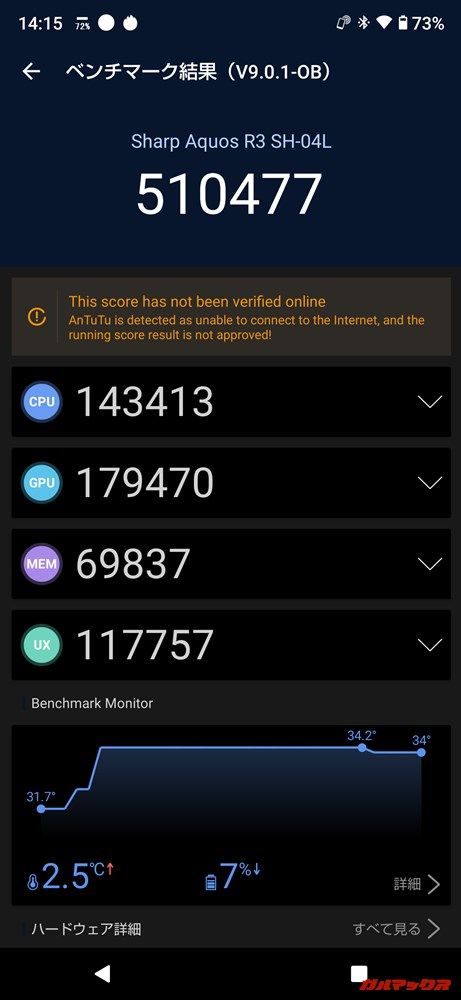 AQUOS R3(Android 10)実機AnTuTuベンチマークスコアは総合が510477点、GPU性能が179470点。