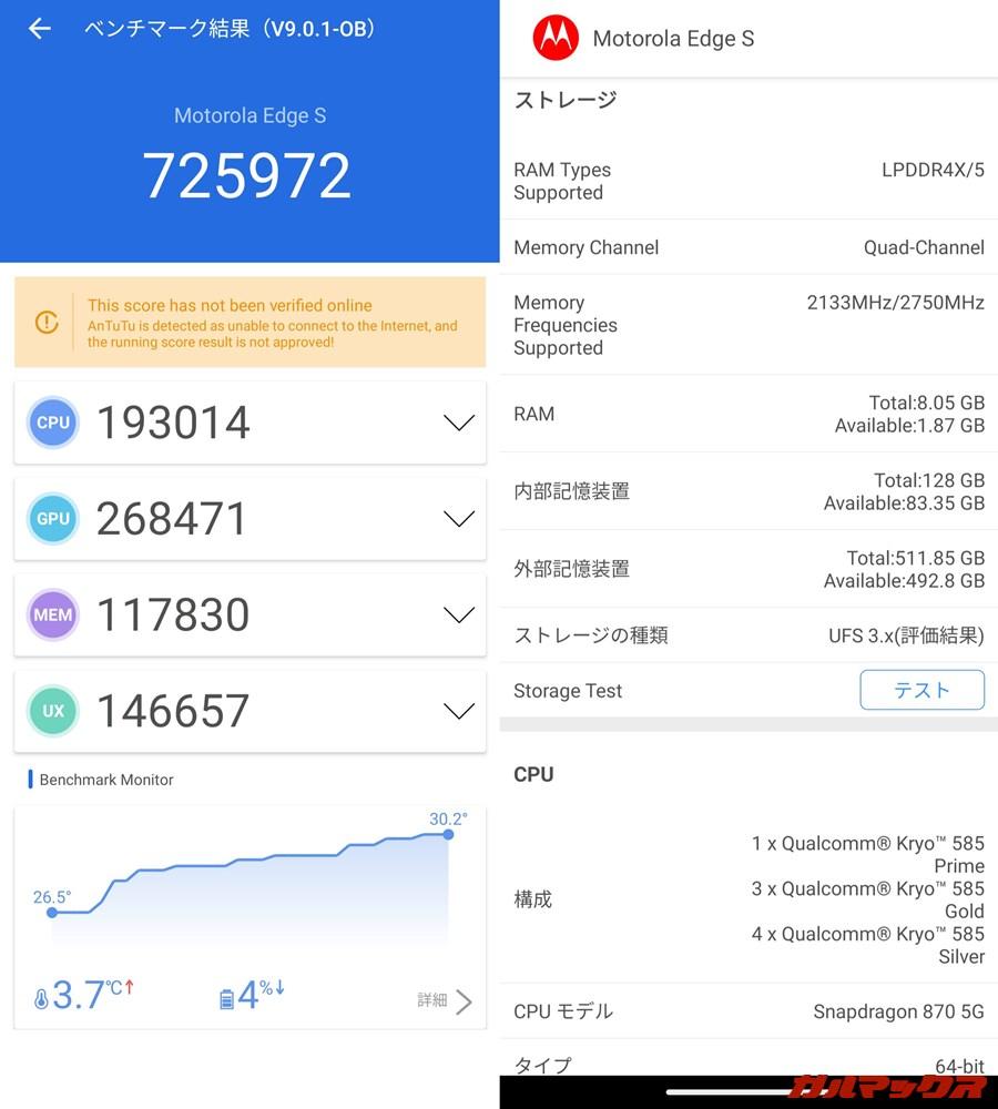 Motorola edge s/メモリ8GB(Android 11)実機AnTuTuベンチマークスコアは総合が725972点、GPU性能が268471点。
