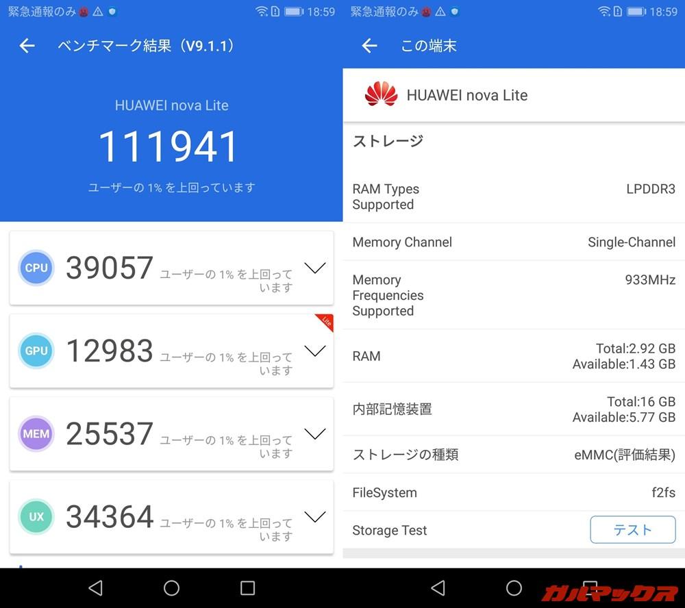 HUAWEI nova lite(Android 8.0.0)実機AnTuTuベンチマークスコアは総合が111941点、GPU性能が12983点。