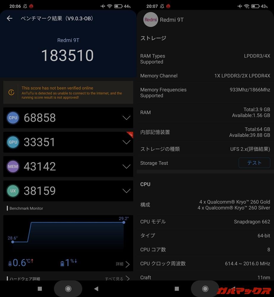 Redmi 9T(Android 10)実機AnTuTuベンチマークスコアは総合が183510点、GPU性能が33351点。