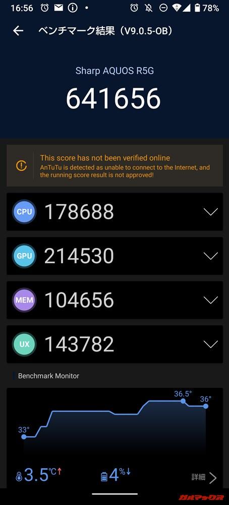 AQUOS R5G(Android 11)実機AnTuTuベンチマークスコアは総合が641656点、GPU性能が214530点。
