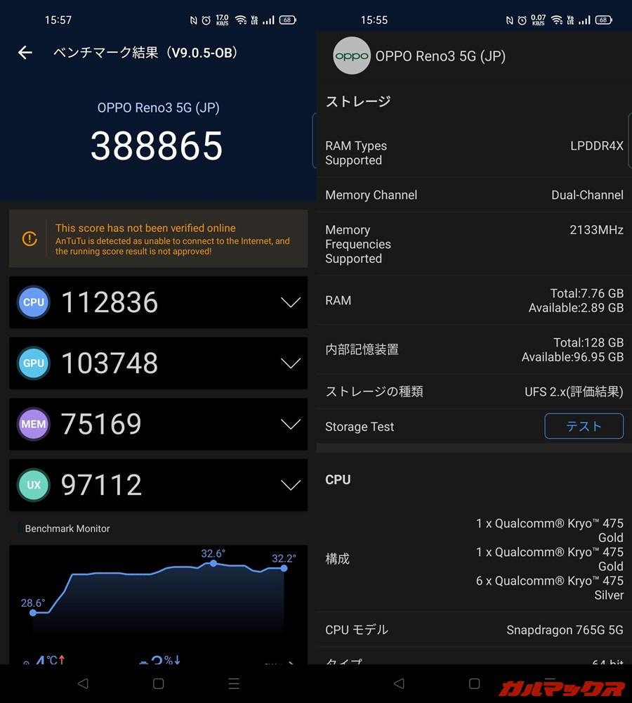 OPPO Reno3 5G(A001OP)(Android 11)実機AnTuTuベンチマークスコアは総合が388865点、GPU性能が103748点。