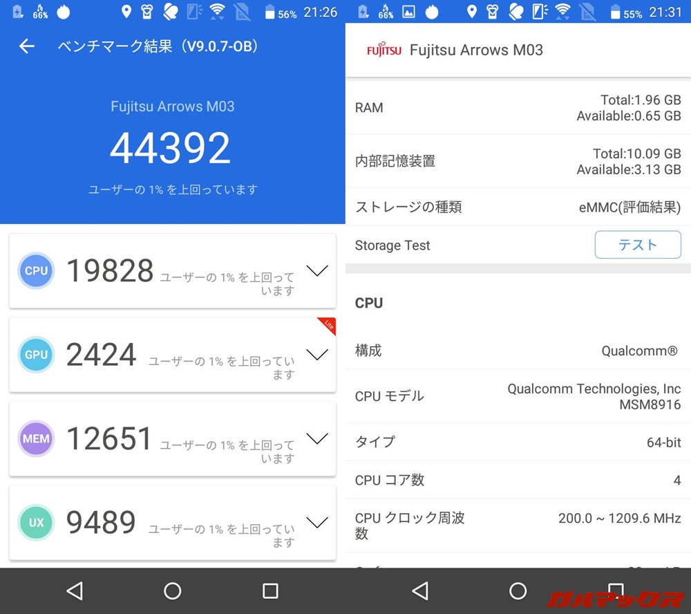 arrows M03(Android 6.0.1)実機AnTuTuベンチマークスコアは総合が44392点、GPU性能が2424点。