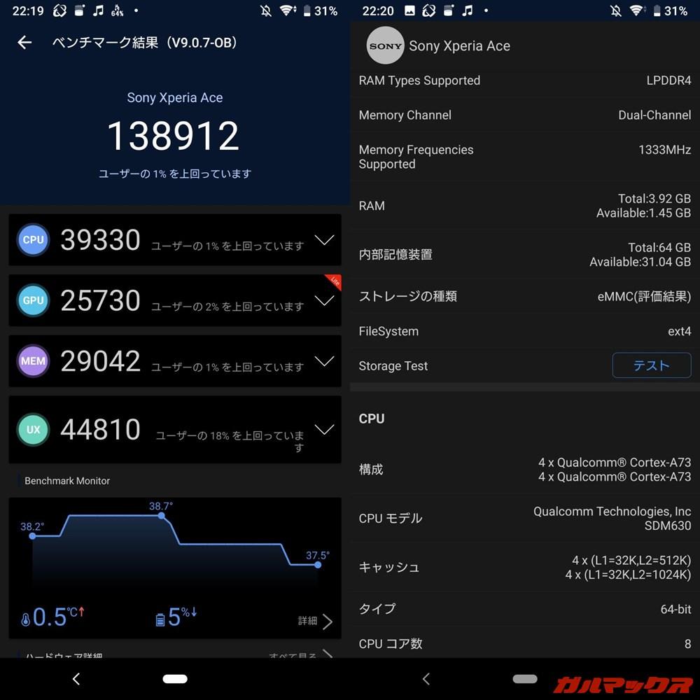 Xperia Ace/メモリ4GB(Android 9)実機AnTuTuベンチマークスコアは総合が138912点、GPU性能が25730点。