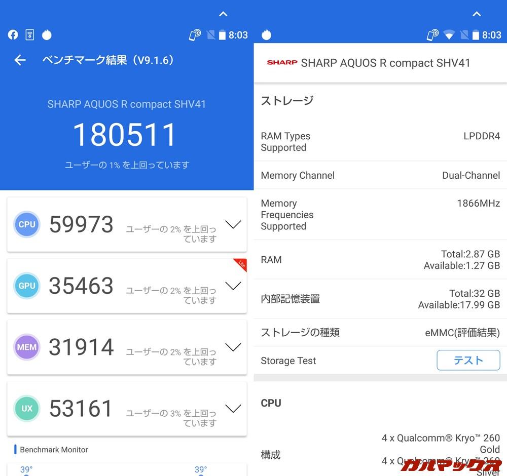 AQUOS R Compact(Android 8.0.0)実機AnTuTuベンチマークスコアは総合が180511点、GPU性能が35463点。